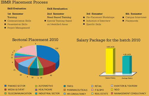 CIMA – Chartered Institute of Management Accountants course in Sri Lanka – A quick guide